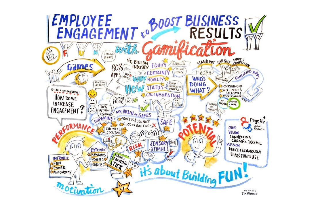 THE GAMES PEOPLE PLAY: GAMIFICATION IN HR